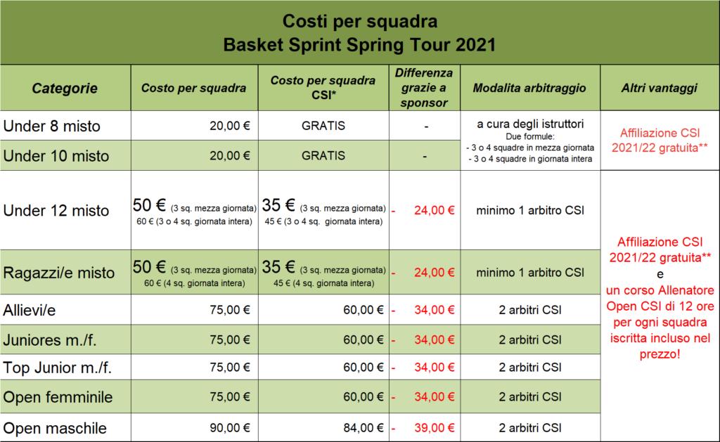 Tariffe CSI Basket Sprint Spring Tour 2020-2021